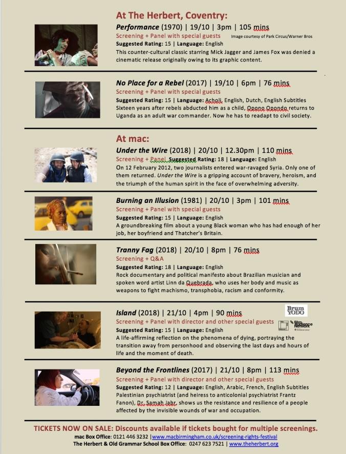 SRFF 2018 | Screening Rights